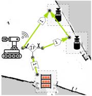 crowdflow diagram